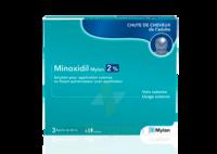 MINOXIDIL MYLAN 2 %, solution pour application cutanée à  VIERZON